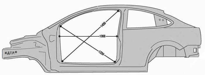 Ford Focus II. Контрольные размеры кузова автомобиля Ford Focus II