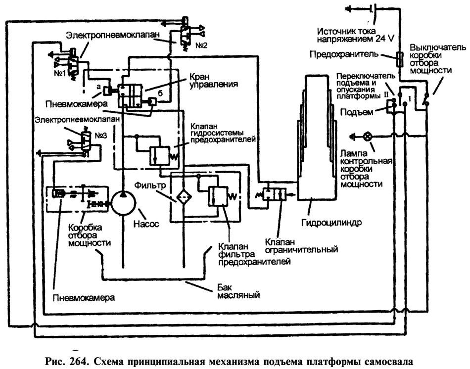 Принципиальная схема механизма